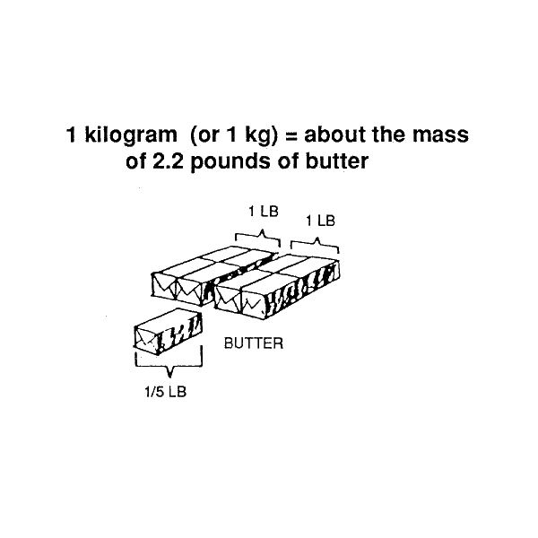 Tips to Convert Pounds to Kilograms and Kilograms to Pounds