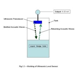4 Wire Ultrasonic Level Transmitter Way Circuit Wiring Diagram Battery And Dc Supply Powered Sensors Working Of Sensor
