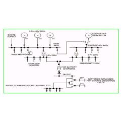 Ring Main Unit Wiring Diagram Car Audio Speakers Marine Electrical Power Distribution System