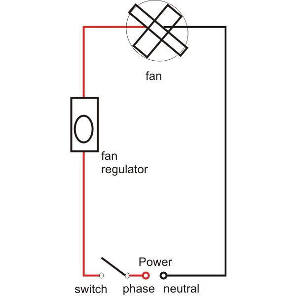 simple wiring diagram leeson ac motor conducting electrical house easy tips layouts standard fan and regulator