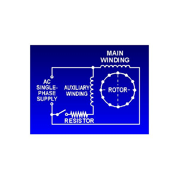 ac motor run capacitor wiring diagram small business network design start motors explanation of how a is circuit