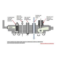 How To Wire A Ring Main Diagram Motorcycle Rear Brake Light Switch Wiring Cylinder Relief Valve.
