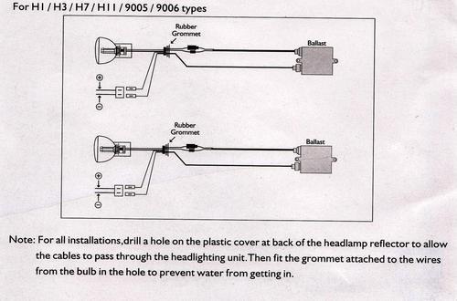 philips hid wiring diagram