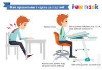 Desk Fun Desk and chair Sorisso - Buy on www.bizator.com