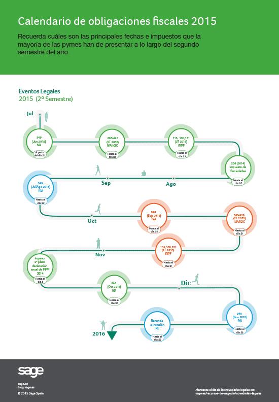 Infografia-550-Calendario-obligaciones-fiscales-2-semestre-2015