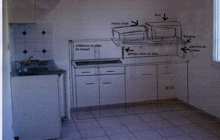 meuble en coin cuisine