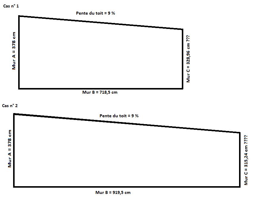 Calcul De La Hauteur Dun Mur Selon Une Pente De Toit