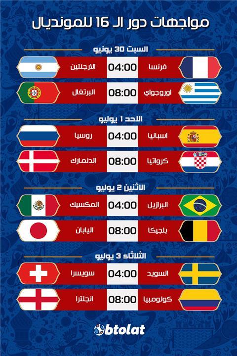 بالمواعيد مواجهات دور ال 16 من كأس العالم 2018 بطولات