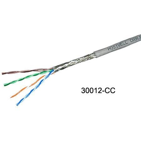 Cat5e Network Cables of coaxial-cable-manufacturer