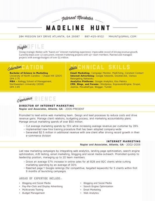 naukri resume sample
