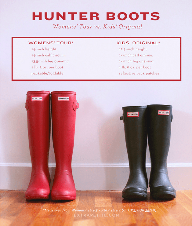 In this case, both pairs have the exact same measurements around the top — the kids' size just isn't as tall. But if you're shorter, this actually means a more proportionate fit. The boots will hit your calves, rather than right below (or at) your knee. More comparison info here.