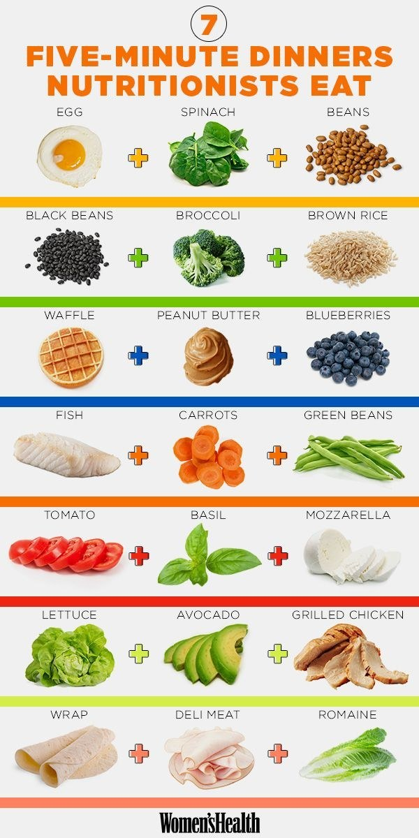 Read more about what makes these stupid easy meals so healthy here nutritionists eat also diagrams to help you healthier rh buzzfeed