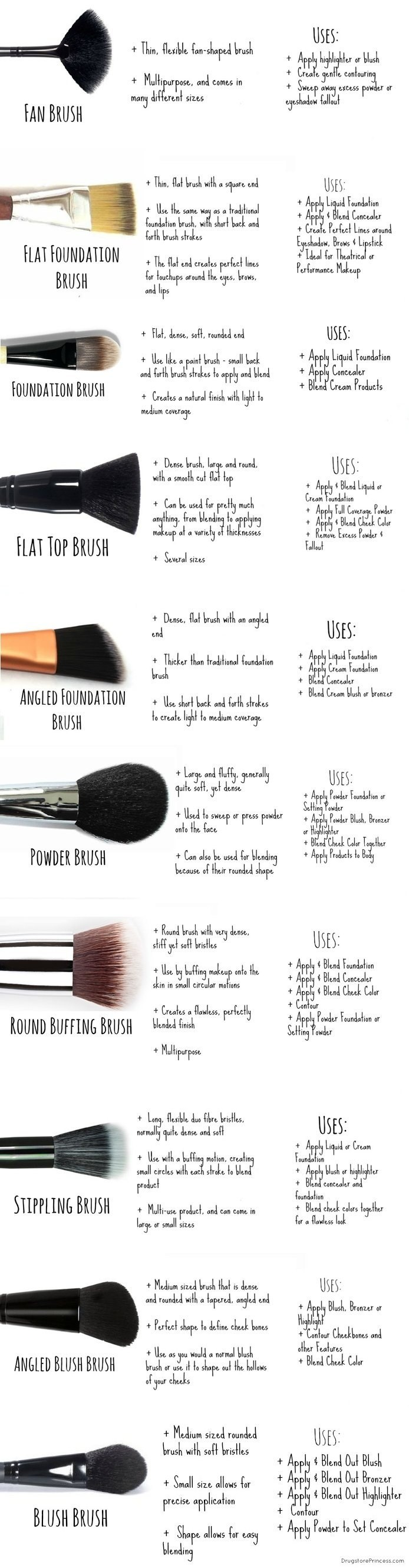 medium resolution of 1 face brushes come with pretty specific purposes