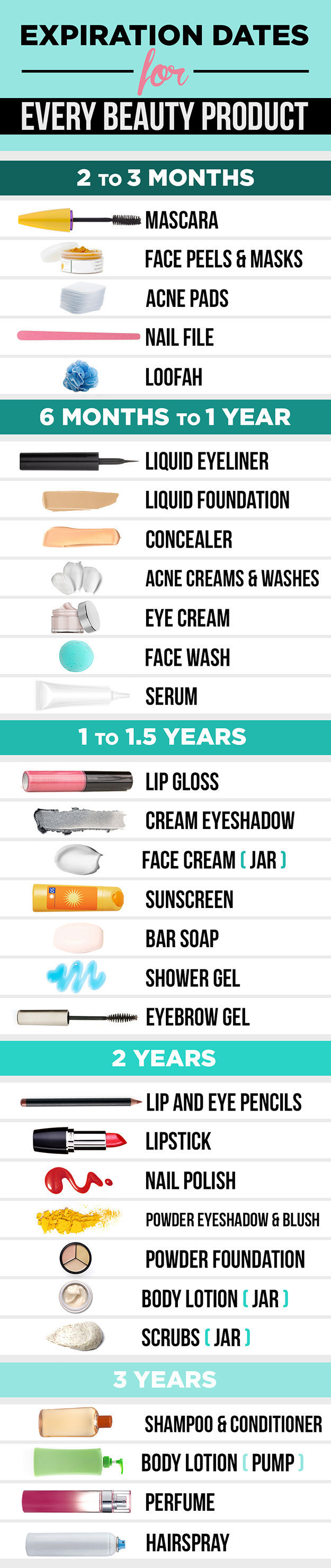 medium resolution of finally keep in mind it may be time to start tossing some of the products in your makeup bag