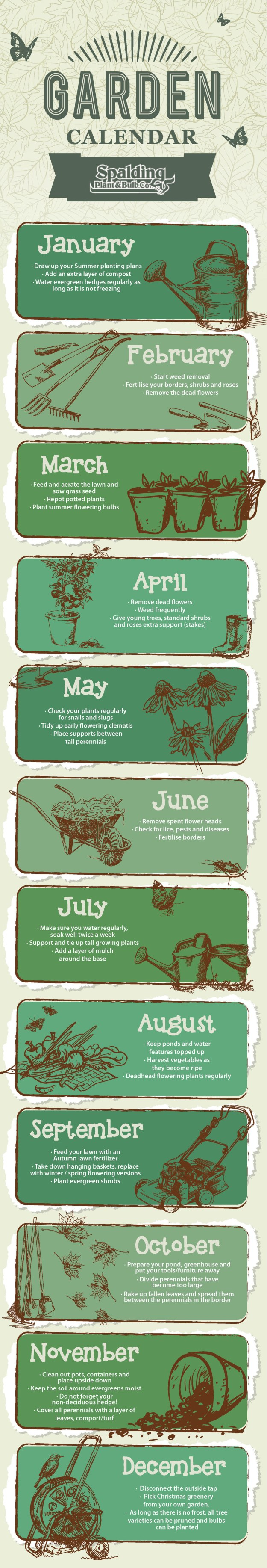 There's always something that needs to be done in a garden: Here's a month-by-month guide to what you should be doing.