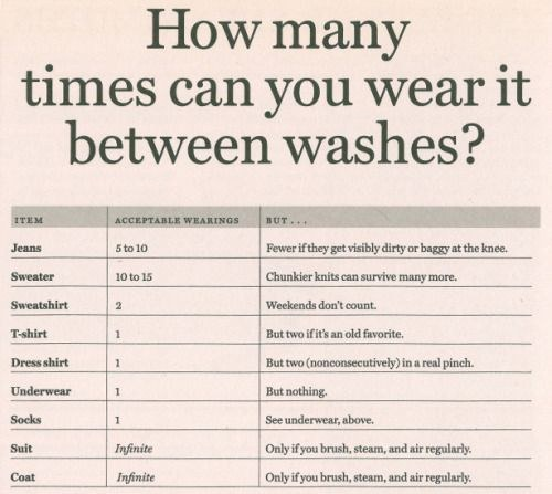 Because ain't nobody got time for laundry.