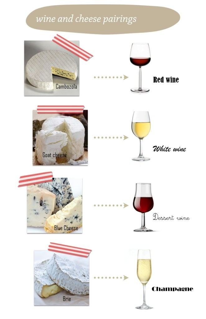 this one which is  perfect reminder when shopping for beautiful picnic also charts that will help you pair your cheese and wine perfectly rh buzzfeed
