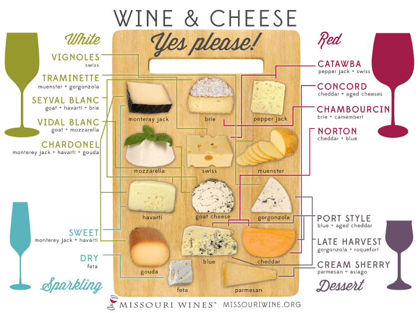this one which will be perfect for your next movie night also charts that help you pair cheese and wine perfectly rh buzzfeed