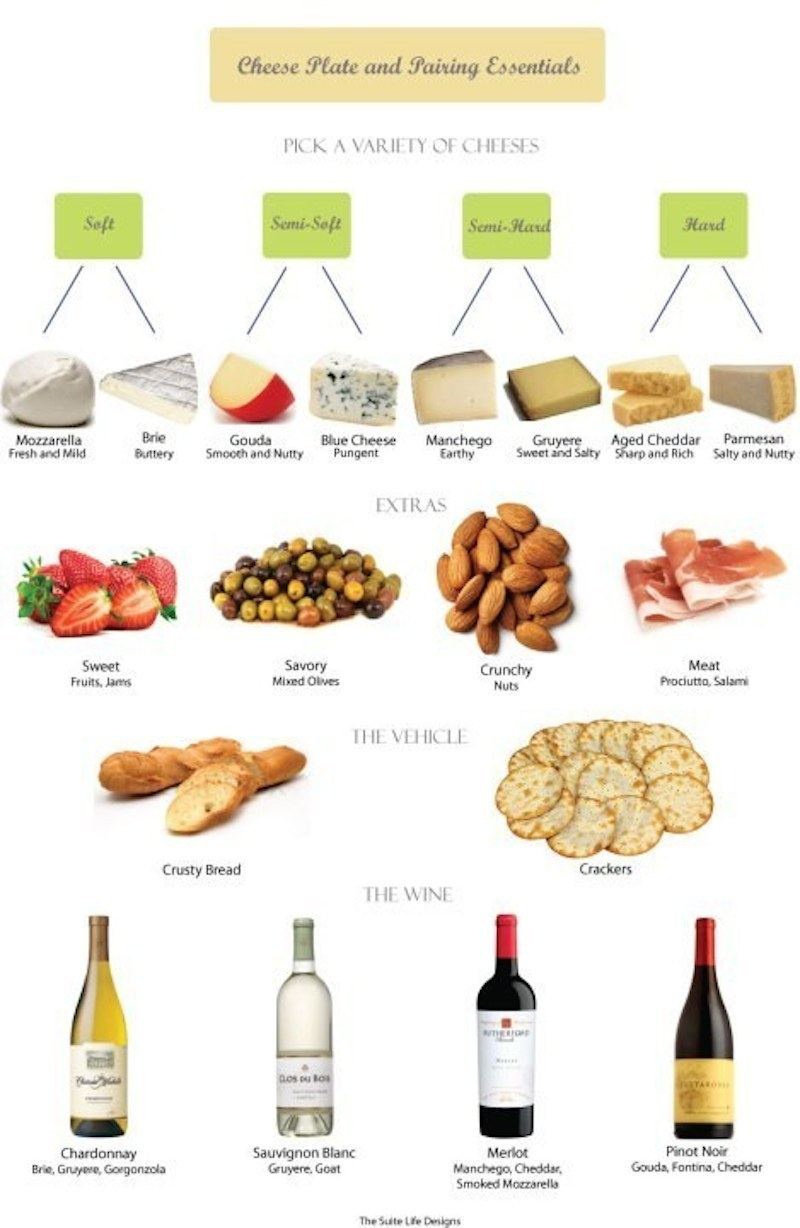This one which also teaches you how to accompany your cheeses with fruits meats and nuts perfectly charts that will help pair cheese wine rh buzzfeed