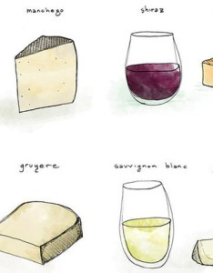 also charts that will help you pair your cheese and wine perfectly rh buzzfeed