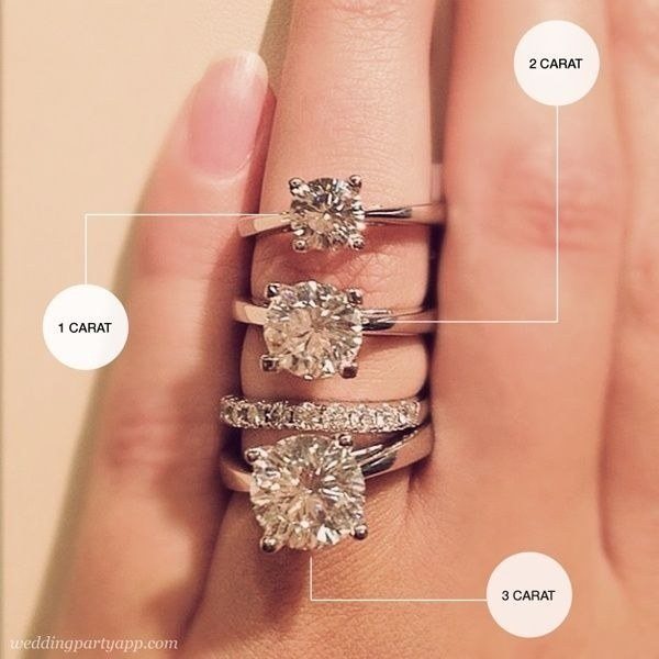 If you   re looking for  delicate ring smaller carat might also engagement diagrams that will make your life easier rh buzzfeed