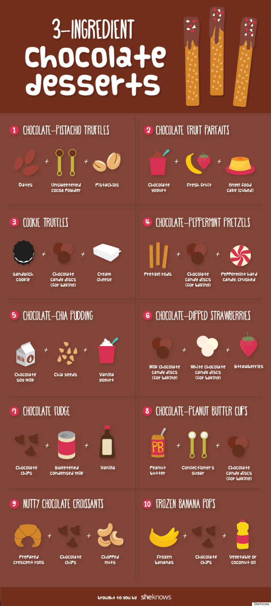 This chart to make super easy chocolate treats also here are diagrams for anyone who   obsessed with dessert rh buzzfeed