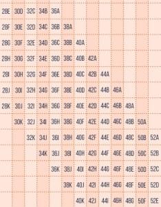 Sister size chart this genius tip will make bra shopping so much easier also sendilarlasmotivacionales rh
