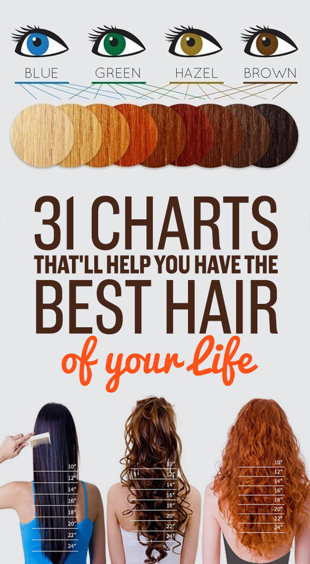 Share on facebook also charts that  ll help you have the best hair of your life rh buzzfeed