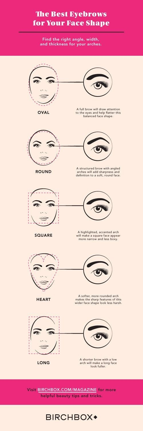 Places To Get Your Eyebrows Done : places, eyebrows, Genius, Tricks, Getting, Eyebrows