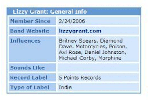 Her interests included Britney Spears, motorcycles, poison, and morphine.