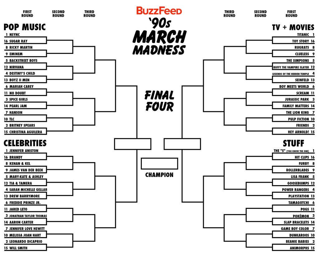 Vote In Round 1 Of BuzzFeed's '90s March Madness