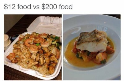 Expensive food doesn't make any sense: