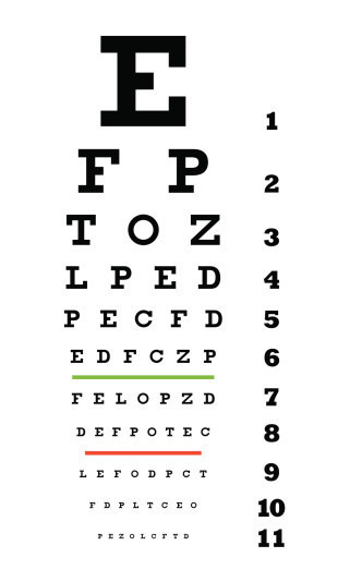 Hywit dimyadi getty images also only people with vision can pass this eye chart test rh buzzfeed