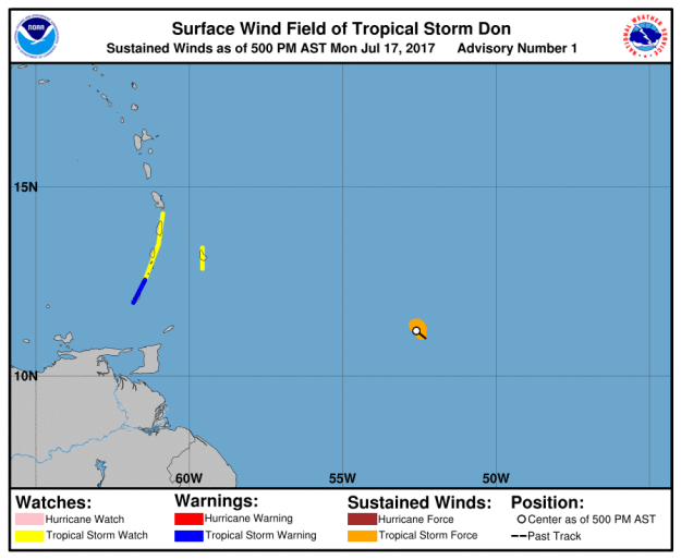 The storm was located about 485 miles southeast of Barbados with sustained winds of around 40 mph. Don was expected to approach the Windward Islands, prompting watches and warnings.