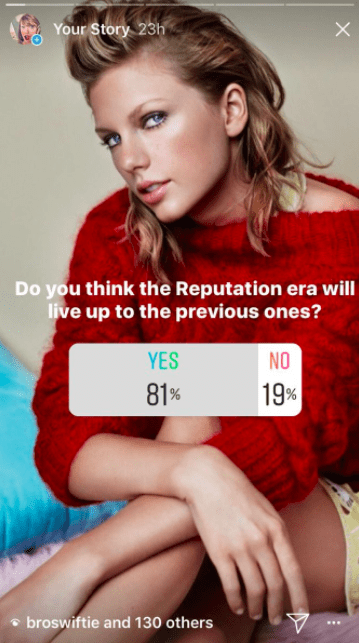 Taylor's also voted in some of her fans' polls, like this one about her upcoming album Reputation: