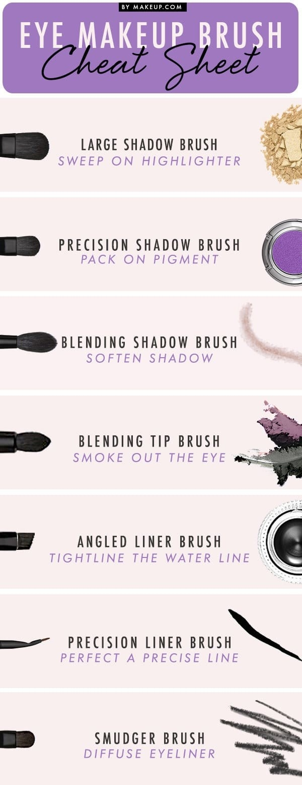 Choose the right eye shadow brush that actually does what you want it to do.