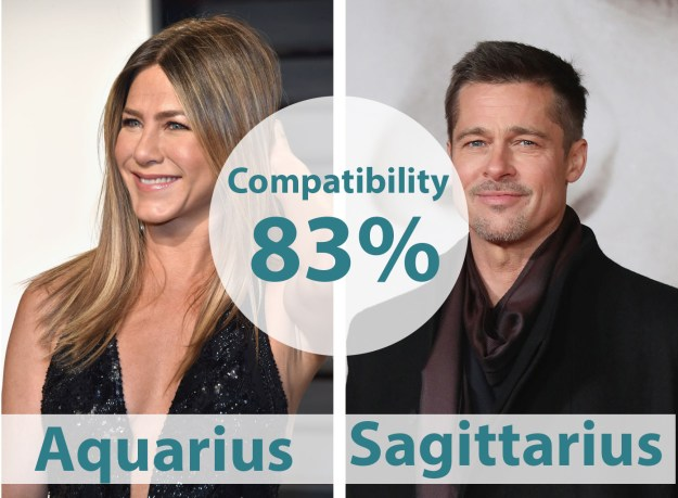 20. Jennifer Aniston & Brad Pitt