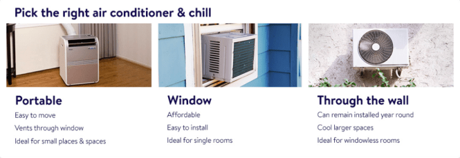 If You Re Only Concerned With Cooling An Apartment Or Individual Rooms A Room Ac Will Probably Best Suit Your Needs These Are The Three Types Of Units