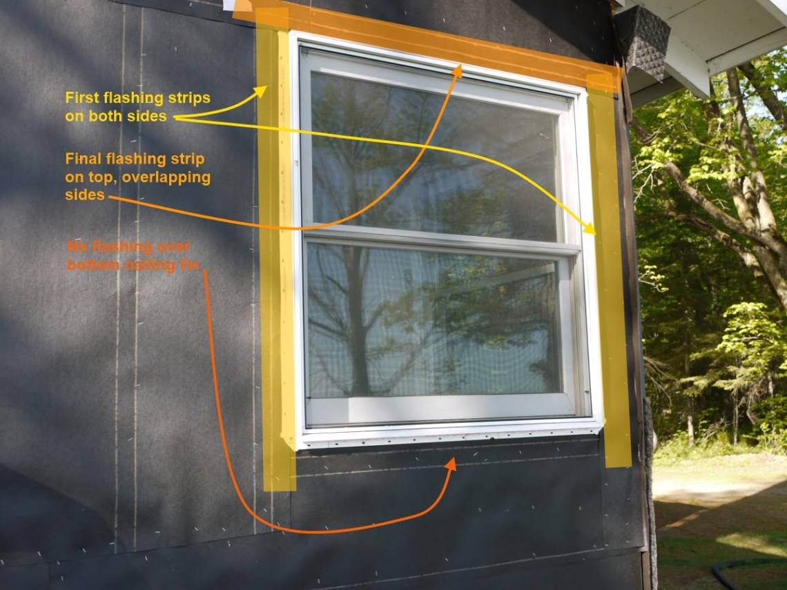 Image Result For How To Install A New Window In A House