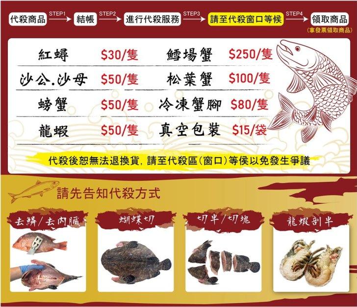 20210129134922 6 - 熱血採訪│想到海鮮就來阿布潘,從活體海鮮、壽司生魚片到熟食烤物應有盡有,人潮爆多快來搶鮮搶便宜