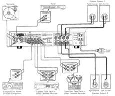 Harmon Kardon PM645vxi IntegratedAmp 60Watts/Ch-Phono