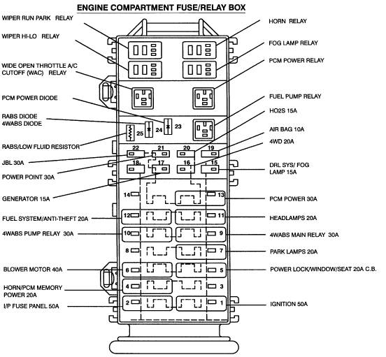 Underhood Fuse Box Diagram F Ford Forum Wiring Diagrams