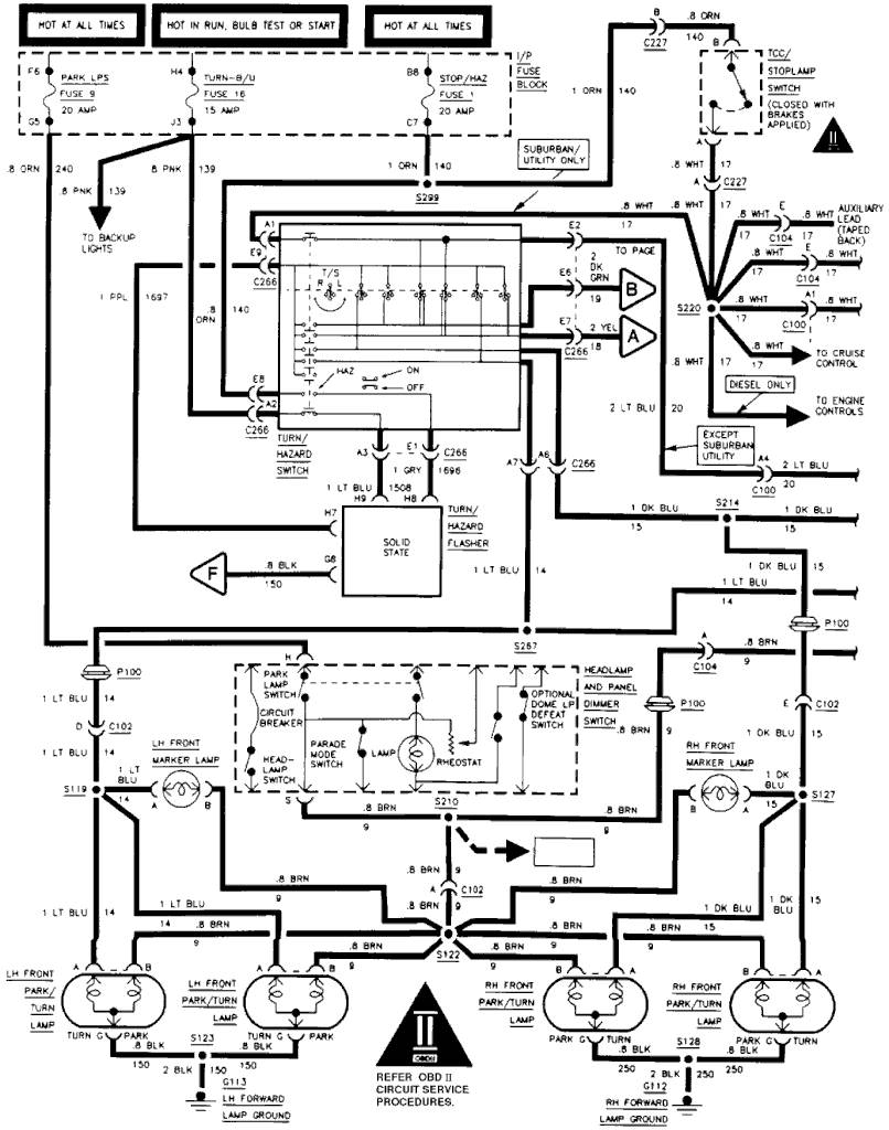 medium resolution of chevy tahoe tail light wiring diagram wiring diagram centrereverse light wiring diagram 1999 chevy tahoe wiring