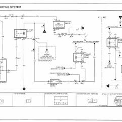 Kia Rio Wiring Diagram Keyless Entry How Do I Draw A Family Tree Starter