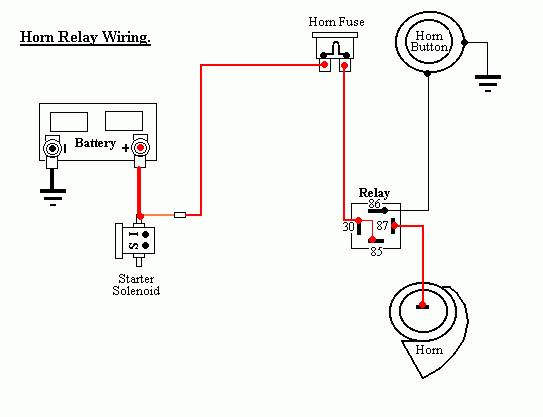 Do I Have To Put A Horn Relay In F Ecd Ec F E A Ccd likewise C Ae B further  as well K Engine Controls besides Fig L Engine Wiring. on 2000 chevy blazer thermostat diagram