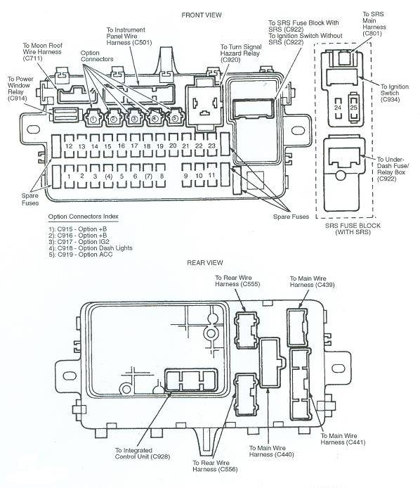 91 honda civic fuse box diagram