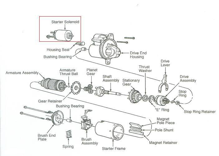 Ford Explorer Engine Diagram Egr Valve Problem On. Ford