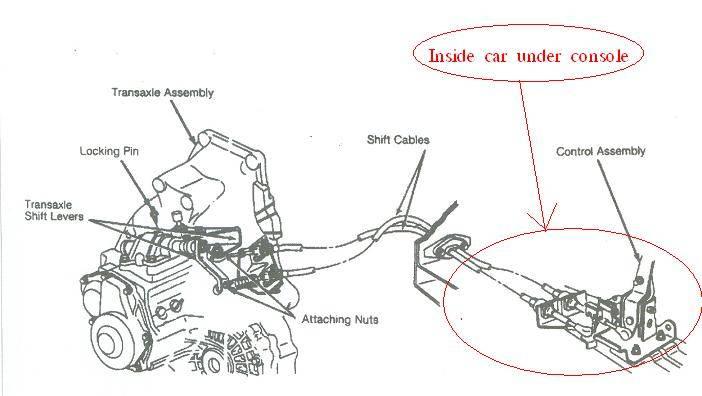 pontiac fiero transmission cable