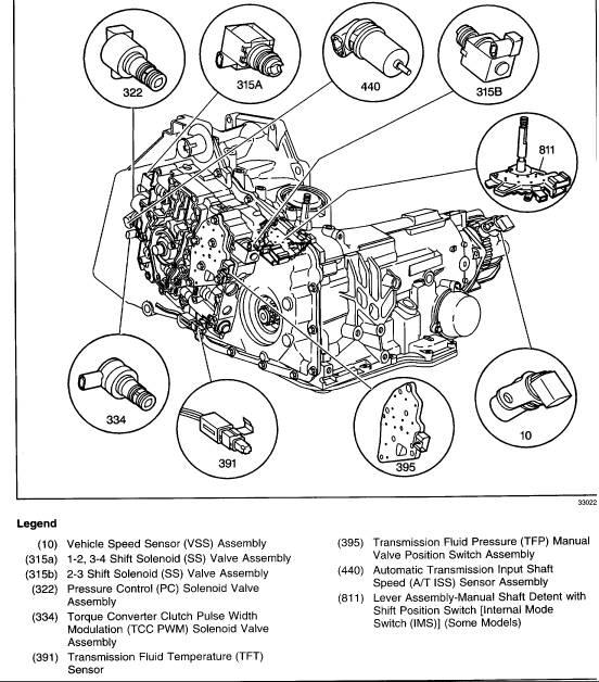 Pontiac Axle