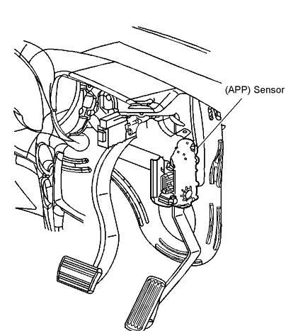 Httpselectrowiring Herokuapp Compostgeo Prizm Wiring Diagram